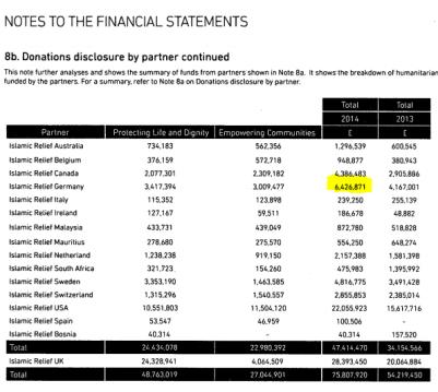IRW Finanzbericht 2014