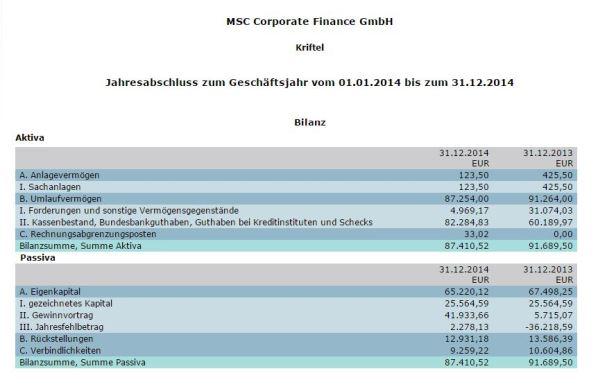 MSC Celebi 160817